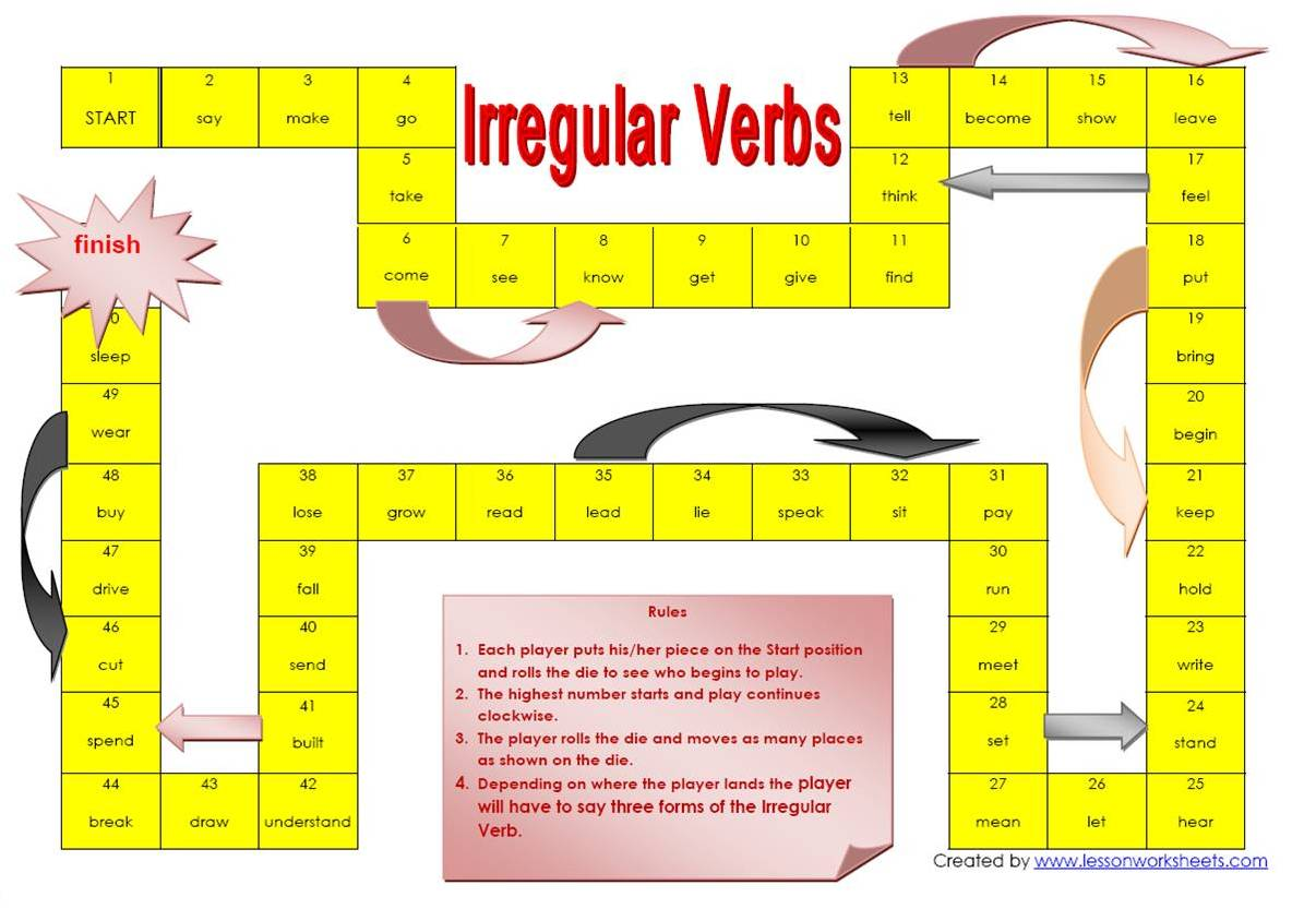 List Of Synonyms And Antonyms Of The Word Irregular Verbs Activities